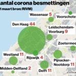 Vrijwilligers Opgeroepen Voor Hulp Aan Haagse daklozen
