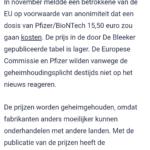 Belgische staatssecretaris Deelt Per Ongeluk Geheime Prijzen Coronavaccins